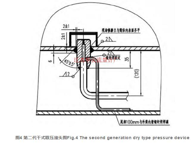 图4 第二代干式取压接头图Fig.4 The second generation dry type pressure device
