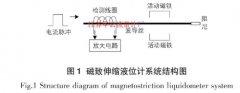 磁致伸缩液位计信号调理电路设计与仿真