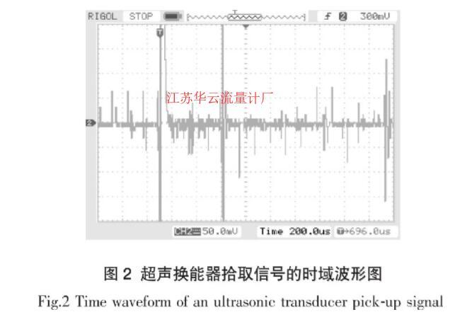 图2 超声换能器拾取信号的时域波形图