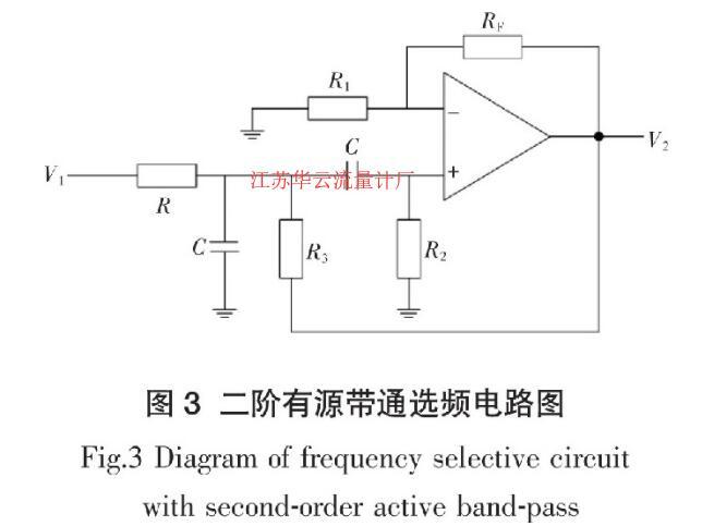图3 二阶有源带通选频电路图
