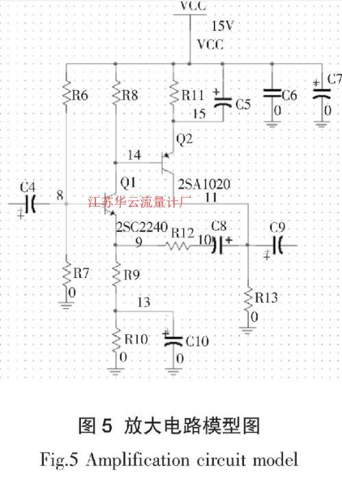 图5 放大电路模型图