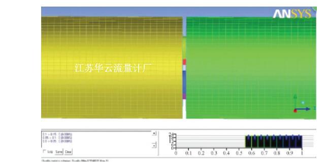 图3 多孔孔板流量计网格划分结果Fig.3 Mesh divide result of multi-hole orifice flowmeter