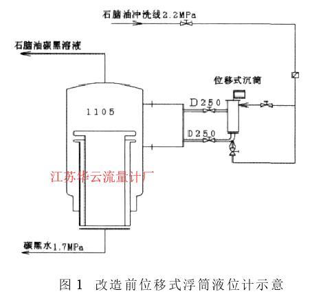 图 1 改造前位移式浮筒液位计示意