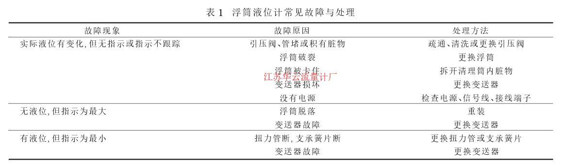 表 1 浮筒液位计常见故障与处理