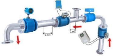 污水流量计的原理与安装的要求