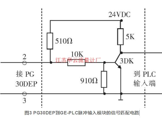 图3 PG30DEP到GE-PLC脉冲输入模块的信号匹配电路