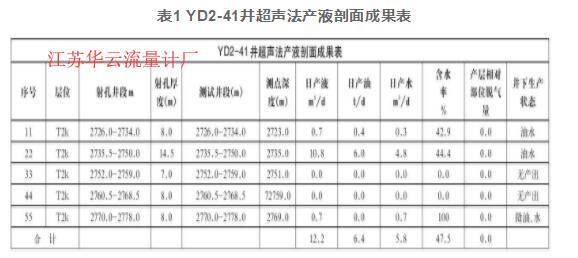 表1 YD2-41井超声法产液剖面成果表