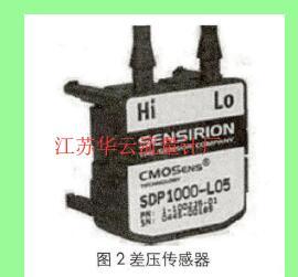 图2差压传感器