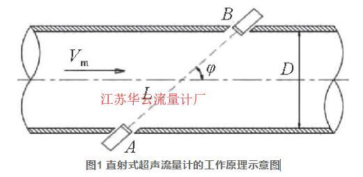 图1 直射式超声流量计的工作原理示意图