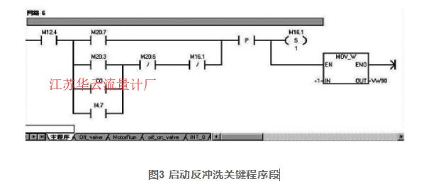 图3 启动反冲洗关键程序段