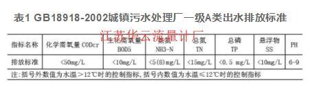 表1 GB18918-2002城镇污水处理厂一级A类出水排放标准