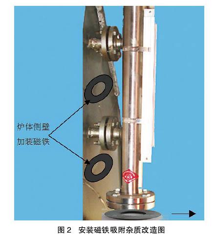 磁翻板液位计改造