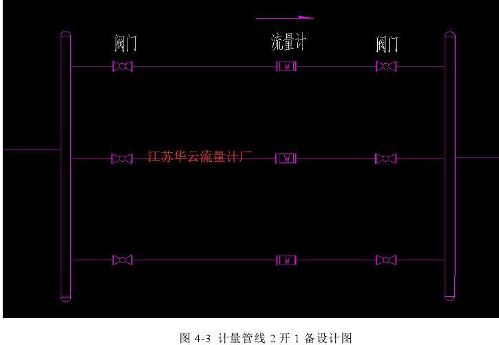 图 4-3  计量管线 2 开 1 备设计图