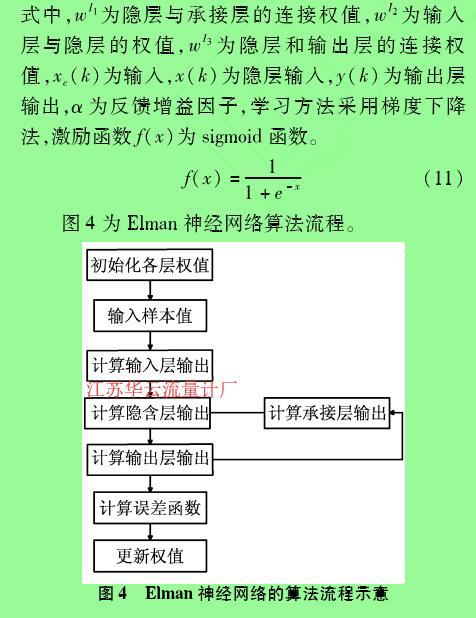 图4  Elman神经网络的算法流程示意