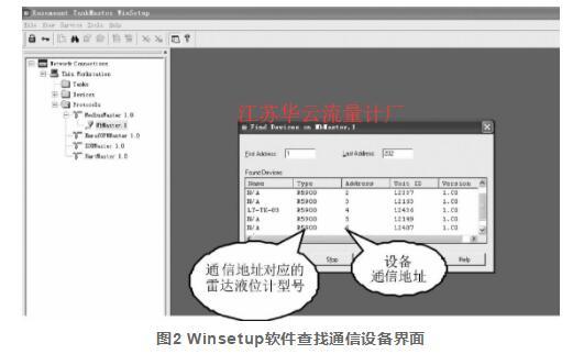 图2 Winsetup软件查找通信设备界面