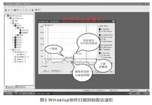 图3 Winsetup软件扫描到的雷达波形