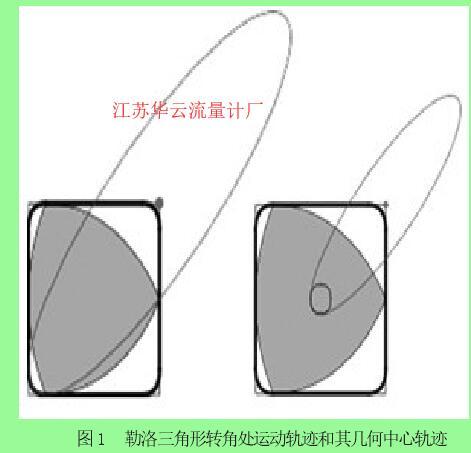 图1 勒洛三角形转角处运动轨迹和其几何中心轨迹