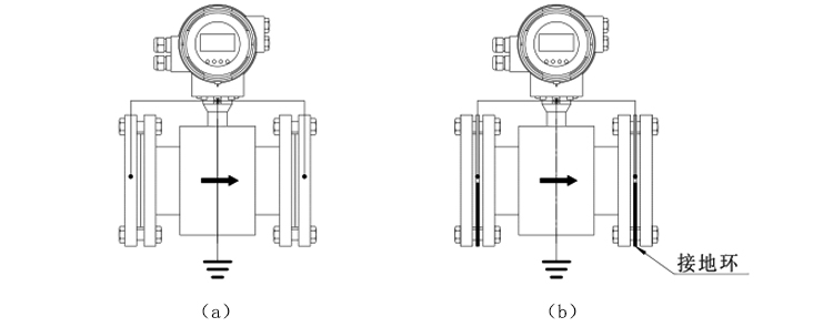 Focmag3102智能电磁流量计安装方式