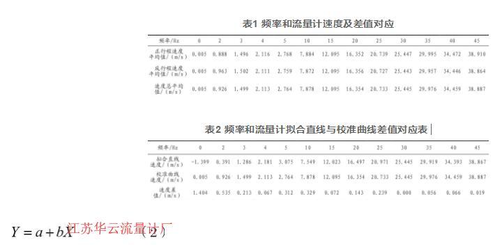 表1 频率和流量计速度及差值对应  表2 频率和流量计拟合直线与校准曲线差值对应表