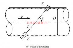 高精度流量计_矿用超声波气体流量计工作