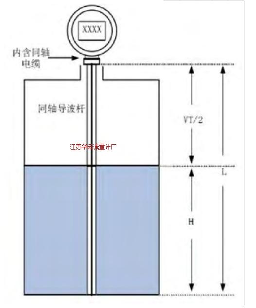 图2 电磁脉冲信号的传播示意图Fig.2 Sketch of electromagnetic pulse propagation