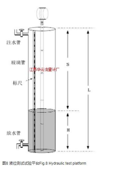 图8 液位测试试验平台Fig.8 Hydraulic test platform