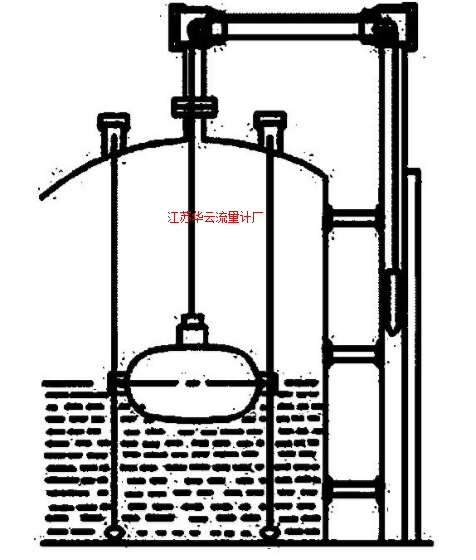 图1 改造前的钢带液位计示意图