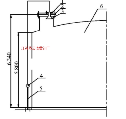 图2 改造后的雷达液位计示意图