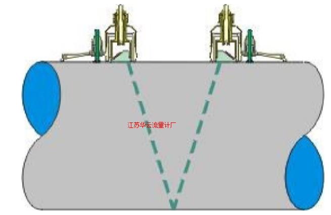 图2 V方式安装
