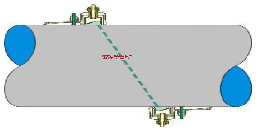 图3 Z方式安装
