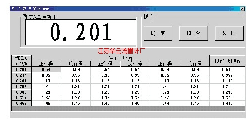 图3 检定测试数据Fig.3 Calibration testing data