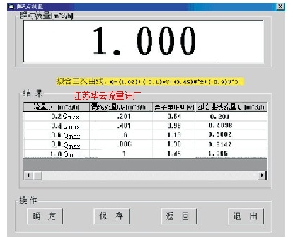 图5 金属管浮子流量计的检定结果Fig.5 Calibration result of the meal tube rotameter