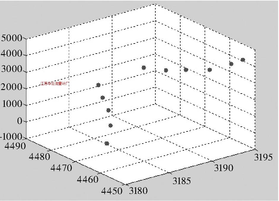 图3 空间点坐标示意图