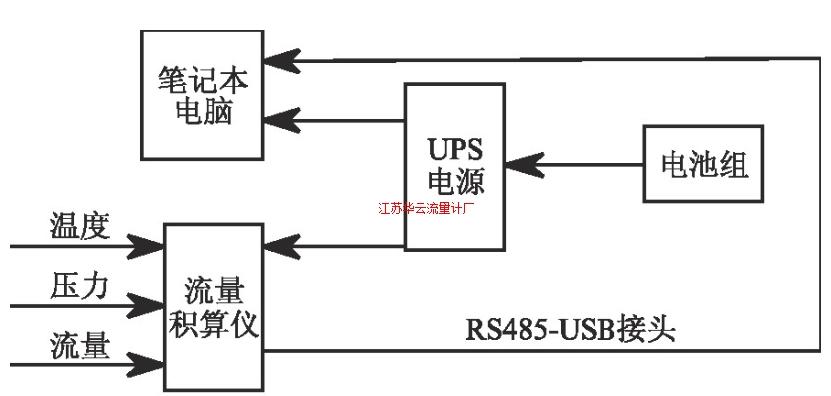 图2 电气连接原理图