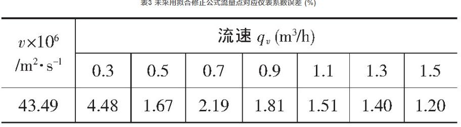 表3 未采用拟合修正公式流量点对应仪表系数误差 (%)