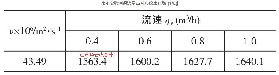 表4 实验测得流量点对应仪表系数 (1/L)