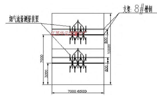 图2 全截面矩阵式取压装置布置示意图