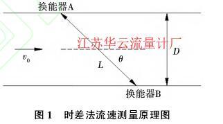 图1时差法流速测量原理图