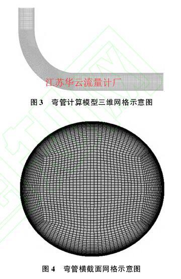 图 3  弯管计算模型三维网格示意图图 4  弯管横截面网格示意图