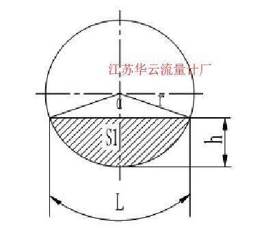 图4 弓形面积计算