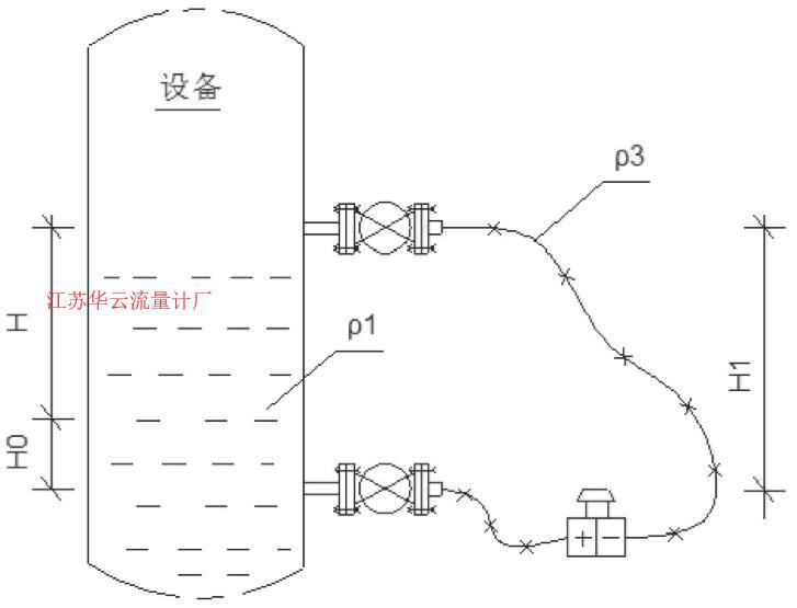 图2 膜片式双法兰差压变送器Fig.2 Diaphragm type double flange differential pressure transmitter