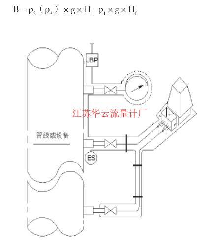 图3 差压变送器伴热图Fig.3 Heat tracing diagram of differential pressure transducer