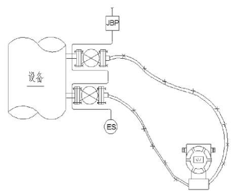 图4 膜片式双法兰差压变送器伴热Fig.4 Heat tracing of diaphragm type double flange differential pressure transmitter