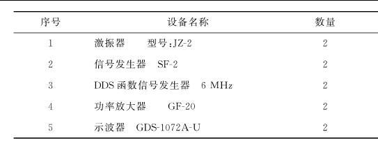 设备型号参数表