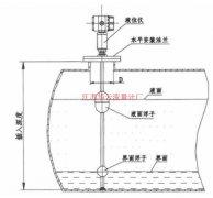 磁致伸缩液位计-油罐监测常用选型