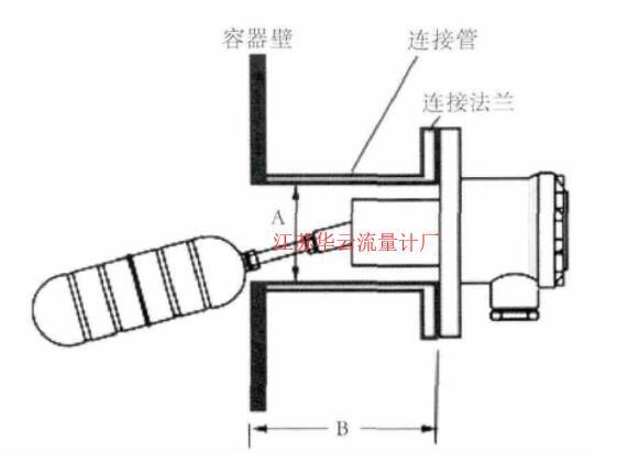 图2 UQK系列防爆浮球液位开关