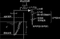三聚氰胺吹气式液位计