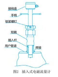 插入式电磁流量计结构图