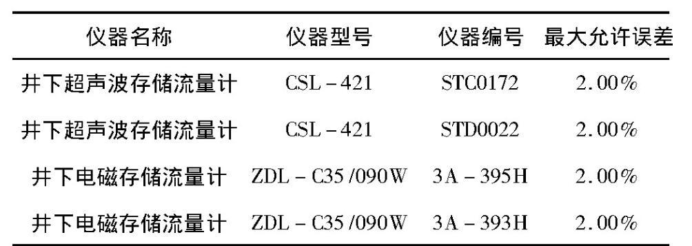 表1 试验仪器基础信息