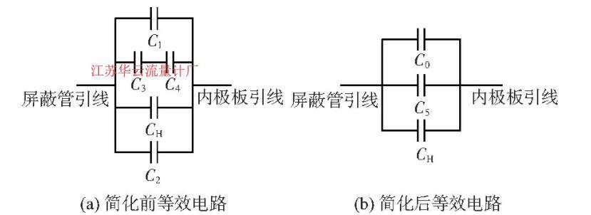 图2 敏感元件等效电路